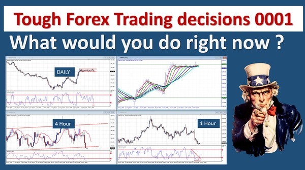 The forex traders